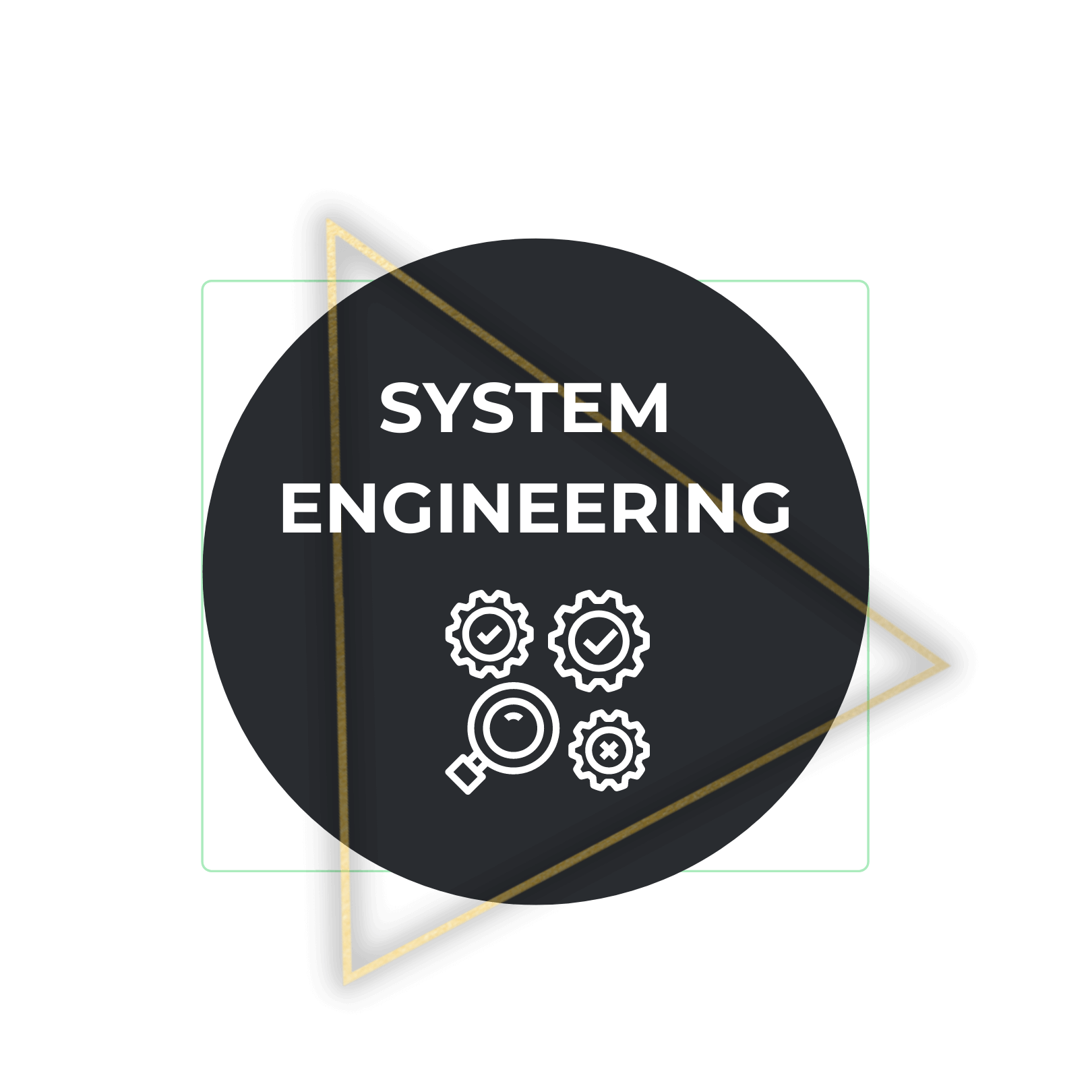 System Engineering, Agile Business Concepts
